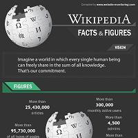 wikipedia-thumbnail