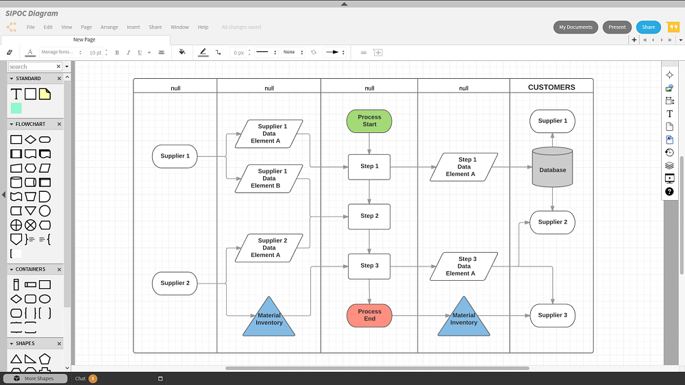 Drawing Lines In Visio : Make perfect flowcharts with lucidchart